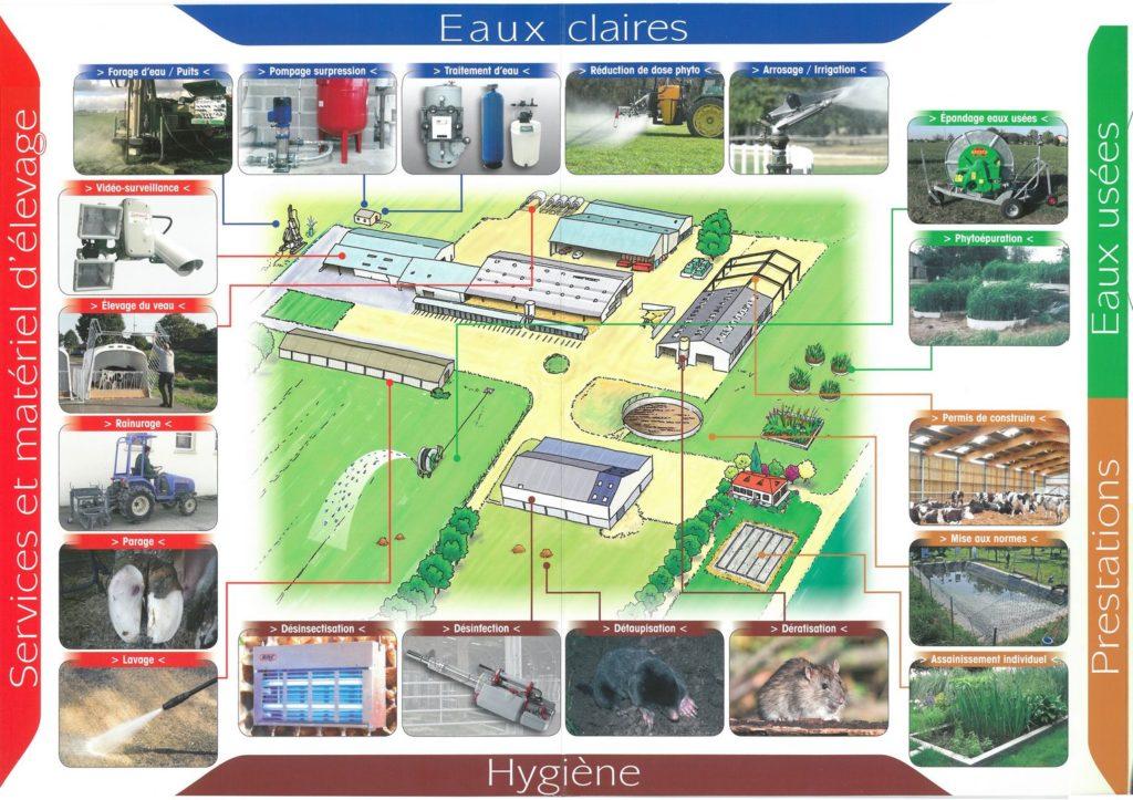 Le GDS Services 61 propose un large panel d'aménagements et de rénovations pour vos bâtiments d'élevage